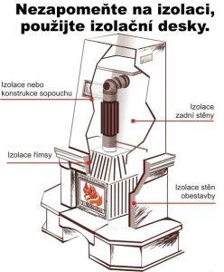 Izolační deska Promasil 950 KS Profi 25 mm Promat odborný prodejce levně!